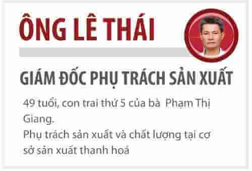 Ông Lê Thái