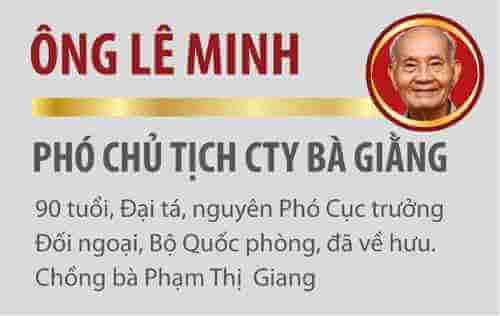 Ông Lê Minh