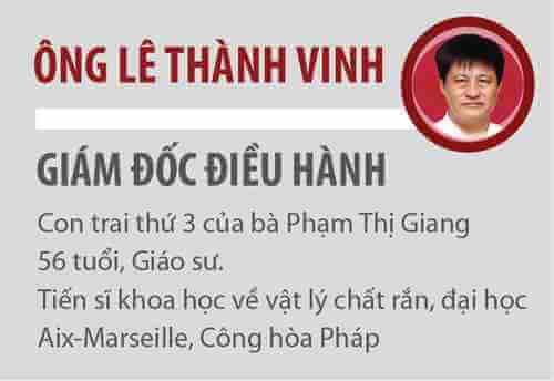 Ông Lê Thành Vinh